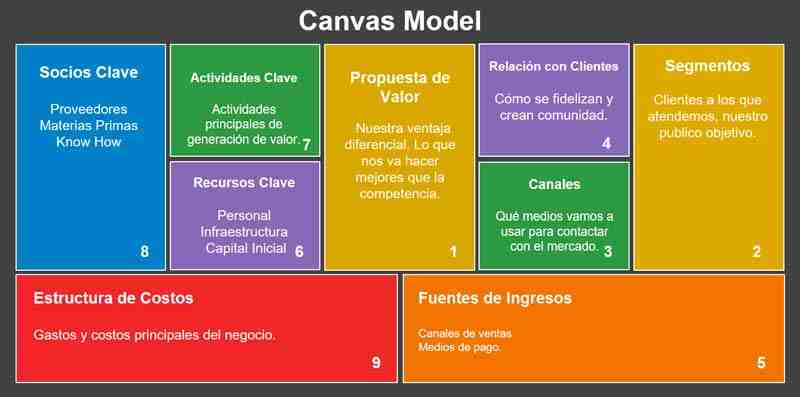 canvas-model