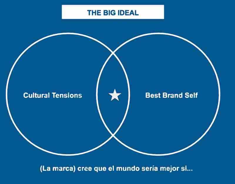 cultural-best