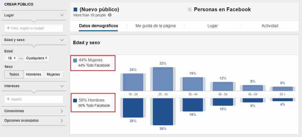 datos-demograficos-sin-filtro